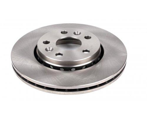 Тормозной диск передний (R15 / R16, D=280mm) Renault Kangoo II / MB Citan 2008- 16-155210042 MEYLE (Германия)