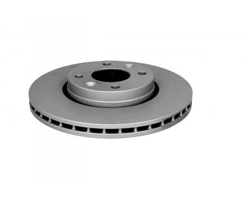 Тормозной диск передний (R15 / R16, D=280mm) Renault Kangoo II / MB Citan 2008- 16-155210042/PD MEYLE (Германия)