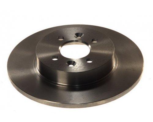 Тормозной диск задний (полный привод, D=280mm) Renault Kangoo 97-08 19-1411 ETF (Германия)