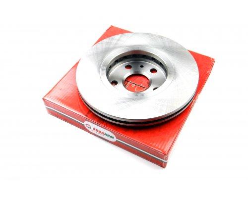 Тормозной диск передний (R15 / R16, D=280mm) Renault Kangoo II / MB Citan 2008- RM3119 GOODREM (Венгрия)